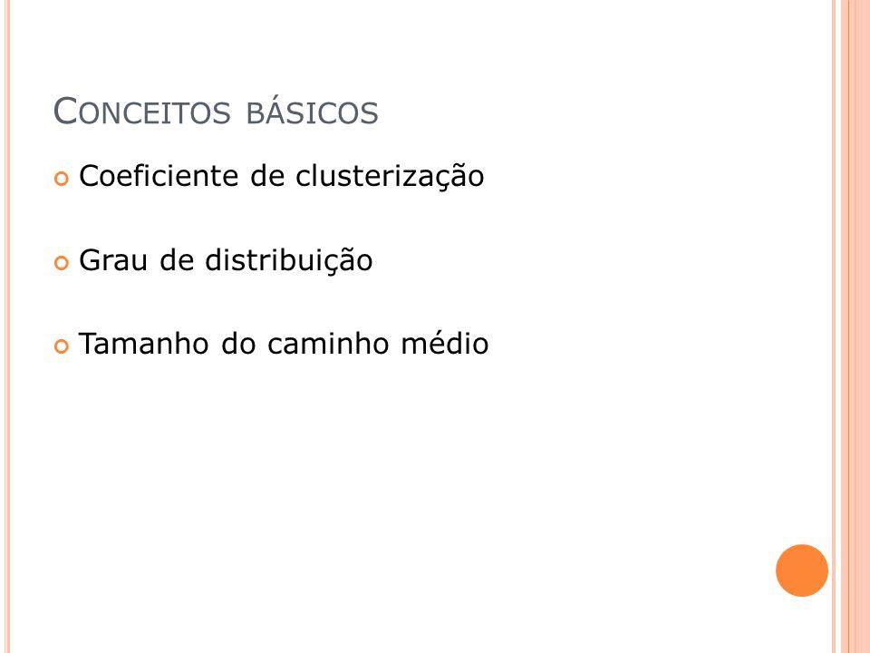 Conceitos básicos Coeficiente de clusterização Grau de distribuição
