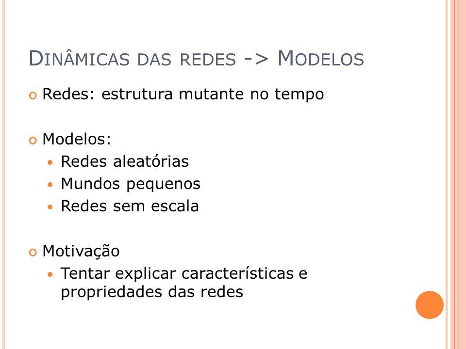 Dinâmicas das redes -> Modelos