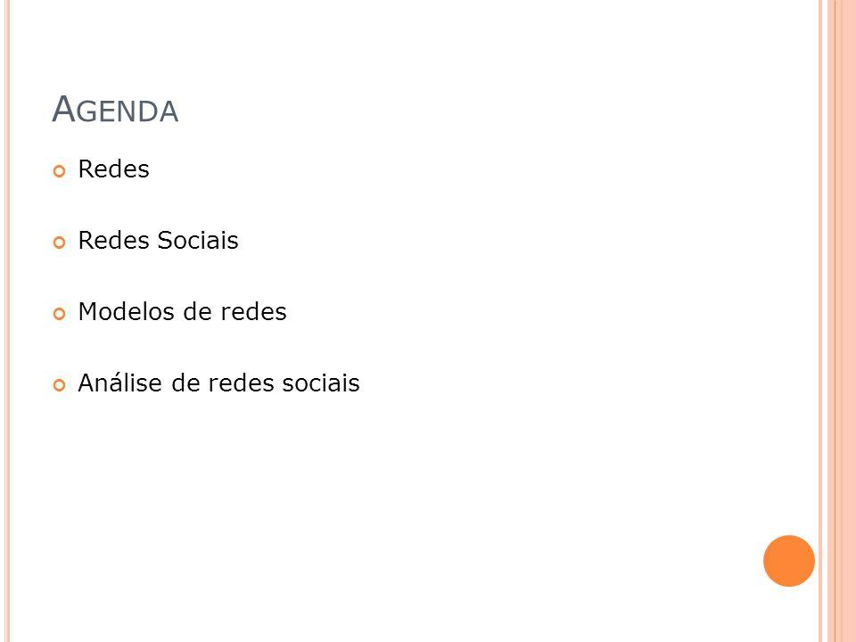 Agenda Redes Redes Sociais Modelos de redes Análise de redes sociais
