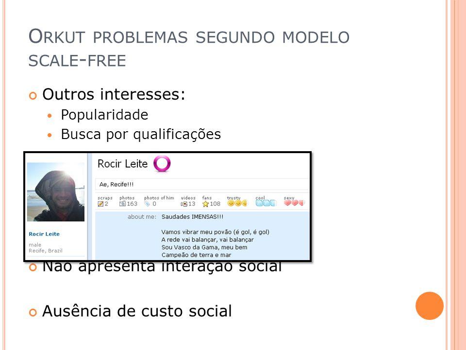 Orkut problemas segundo modelo scale-free