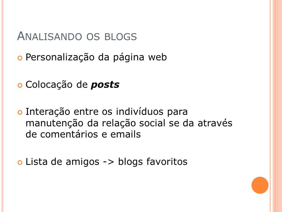 Analisando os blogs Personalização da página web Colocação de posts