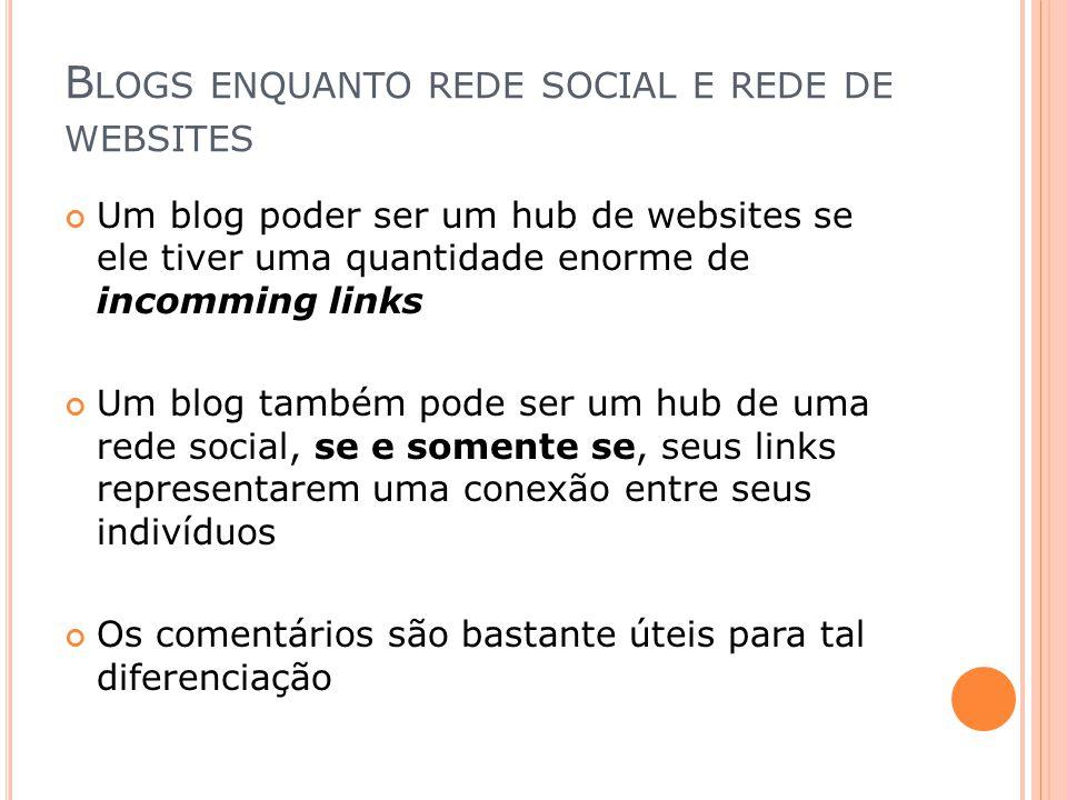 Blogs enquanto rede social e rede de websites