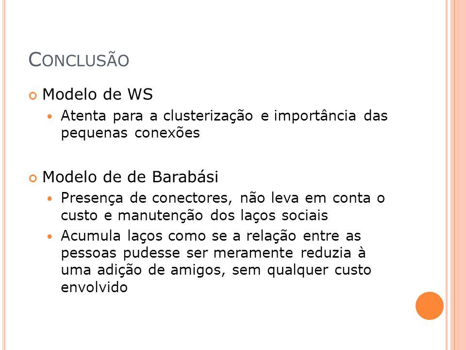 Conclusão Modelo de WS Modelo de de Barabási