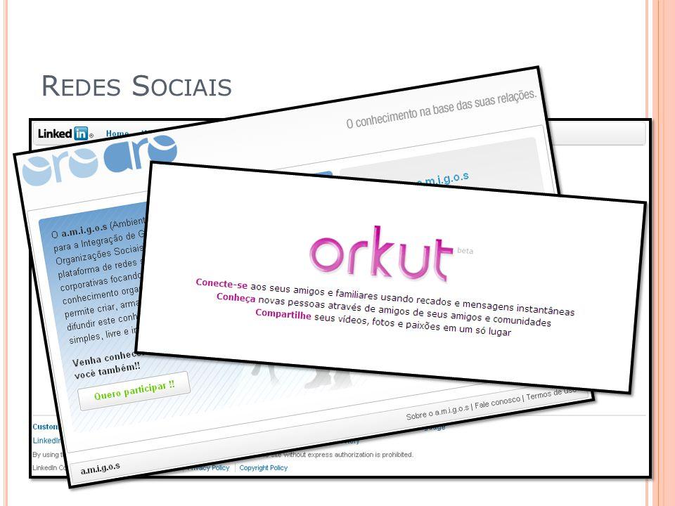 Redes Sociais Entidades dinâmicas Indivíduos Interagem Cooperam Mudam