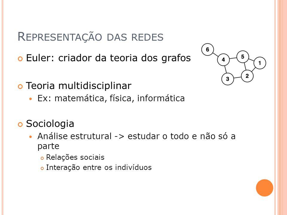 Representação das redes