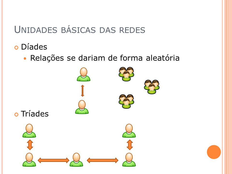 Unidades básicas das redes