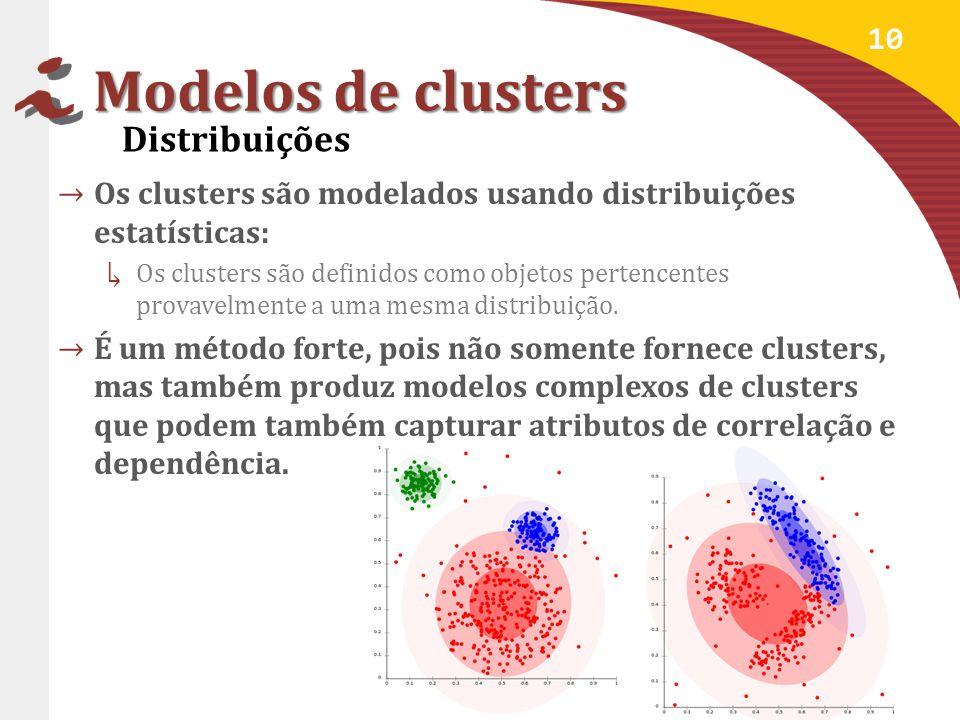 Modelos de clusters Distribuições