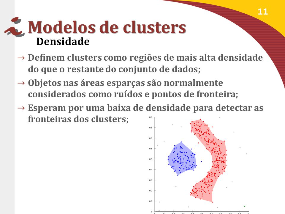 Modelos de clusters Densidade