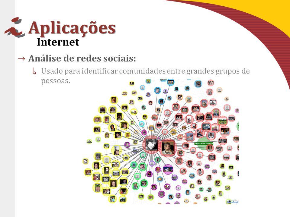 Aplicações Internet Análise de redes sociais: