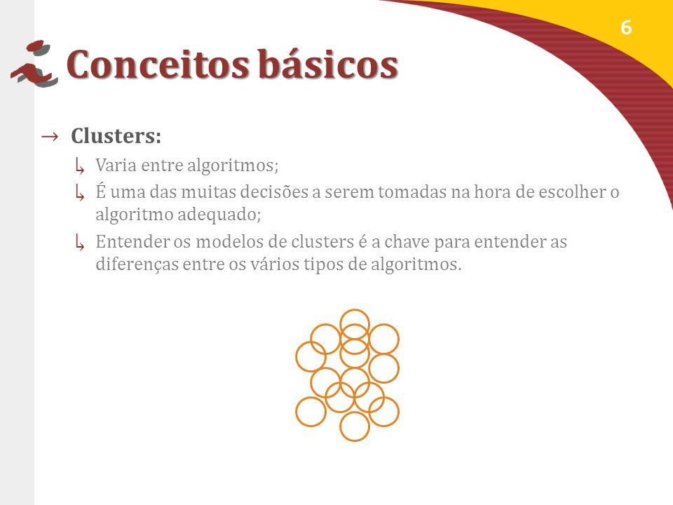 Conceitos básicos Clusters: Varia entre algoritmos;