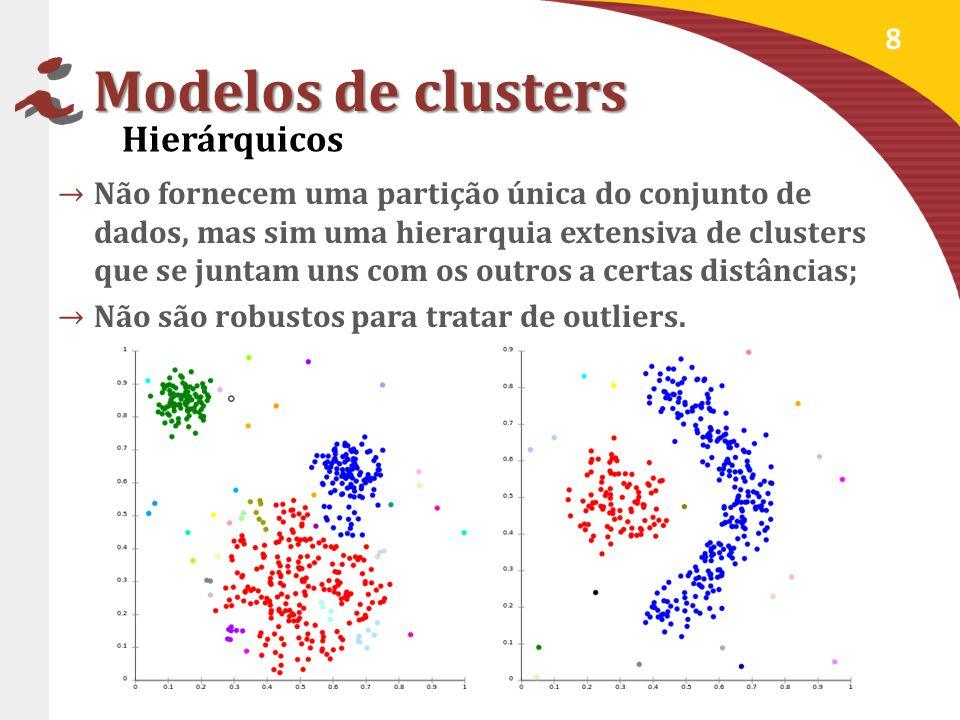 Modelos de clusters Hierárquicos