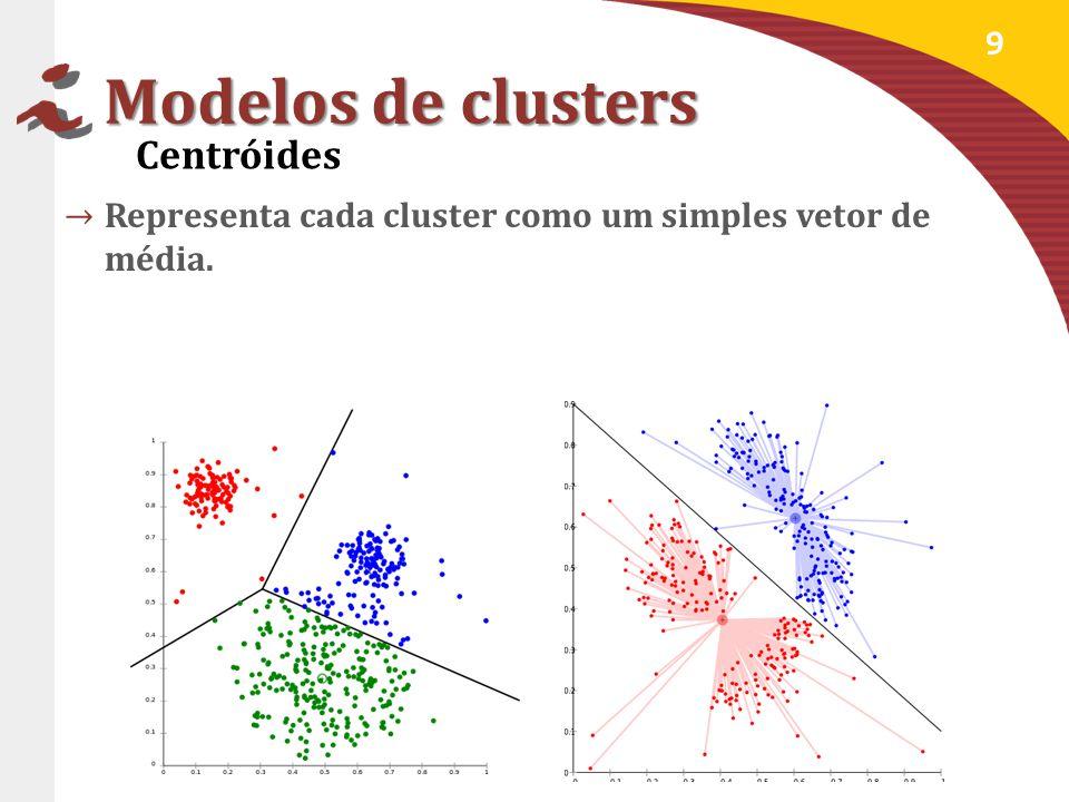 Modelos de clusters Centróides