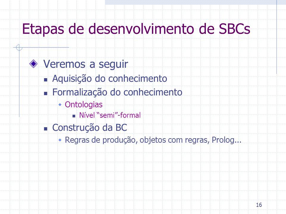 Etapas de desenvolvimento de SBCs