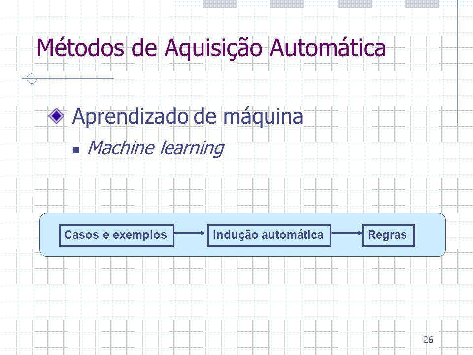 Métodos de Aquisição Automática