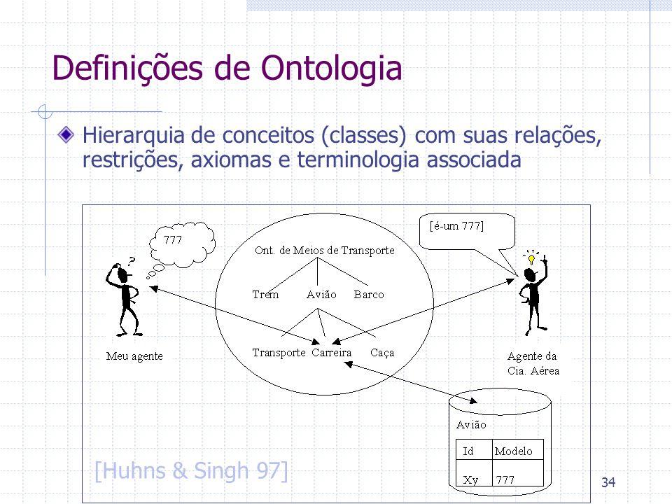 Definições de Ontologia