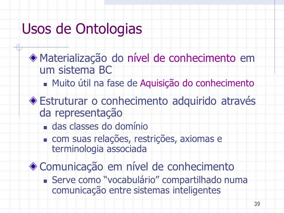 Usos de Ontologias Materialização do nível de conhecimento em um sistema BC. Muito útil na fase de Aquisição do conhecimento.