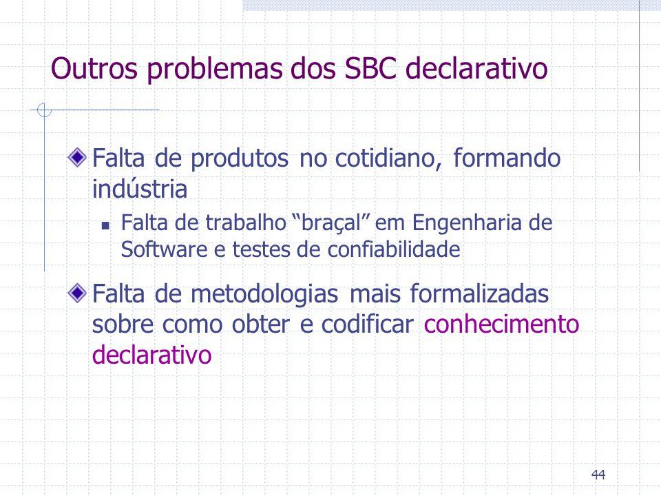 Outros problemas dos SBC declarativo