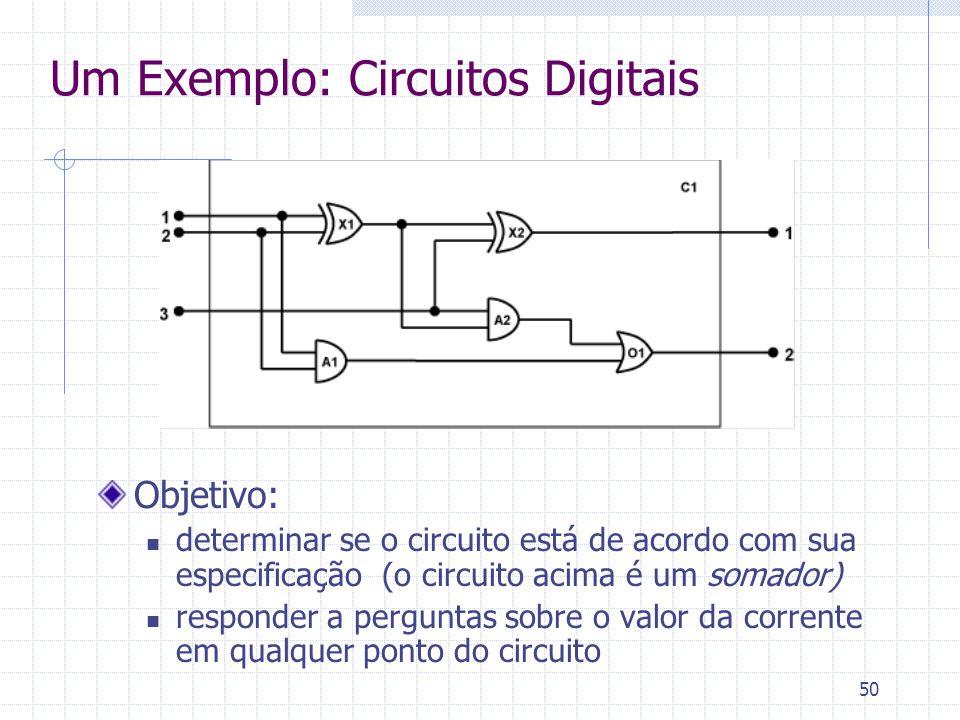 Um Exemplo: Circuitos Digitais