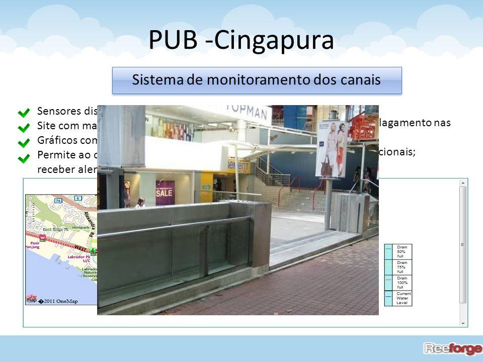 Sistema de monitoramento dos canais