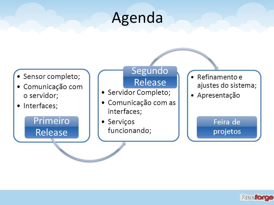 Agenda Segundo Release Primeiro Release Feira de projetos