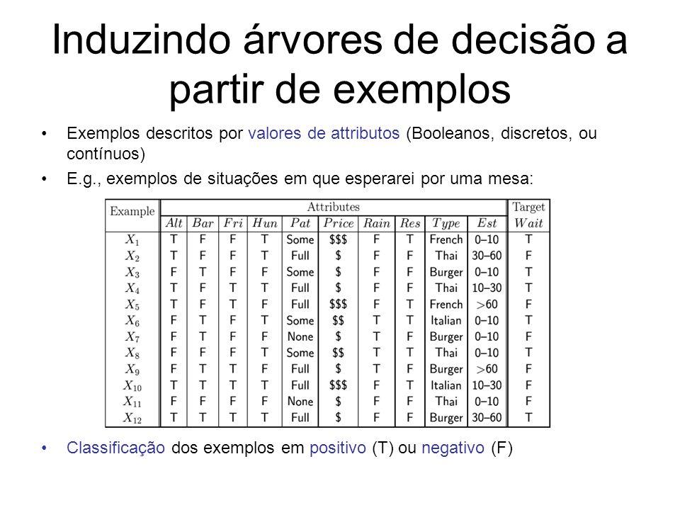 Induzindo árvores de decisão a partir de exemplos