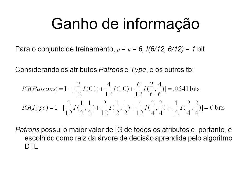 Ganho de informação Para o conjunto de treinamento, p = n = 6, I(6/12, 6/12) = 1 bit. Considerando os atributos Patrons e Type, e os outros tb:
