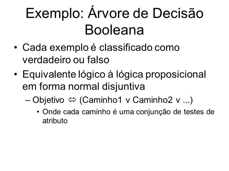 Exemplo: Árvore de Decisão Booleana