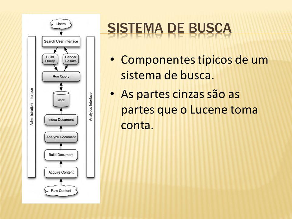 Sistema de Busca Componentes típicos de um sistema de busca.