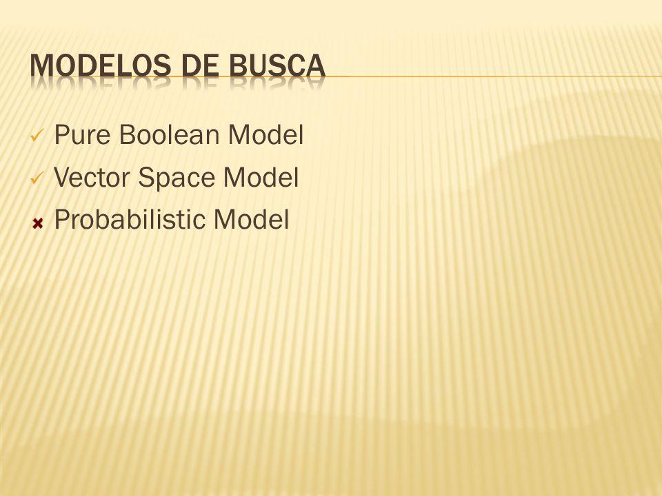 Modelos de Busca Pure Boolean Model Vector Space Model