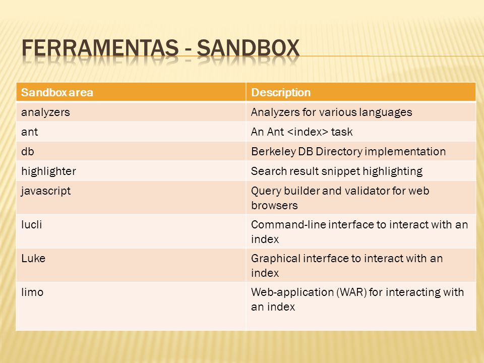 Ferramentas - Sandbox Sandbox area Description analyzers