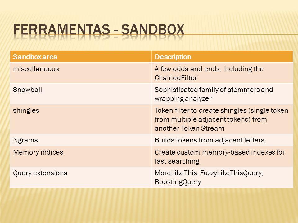 Ferramentas - Sandbox Sandbox area Description miscellaneous