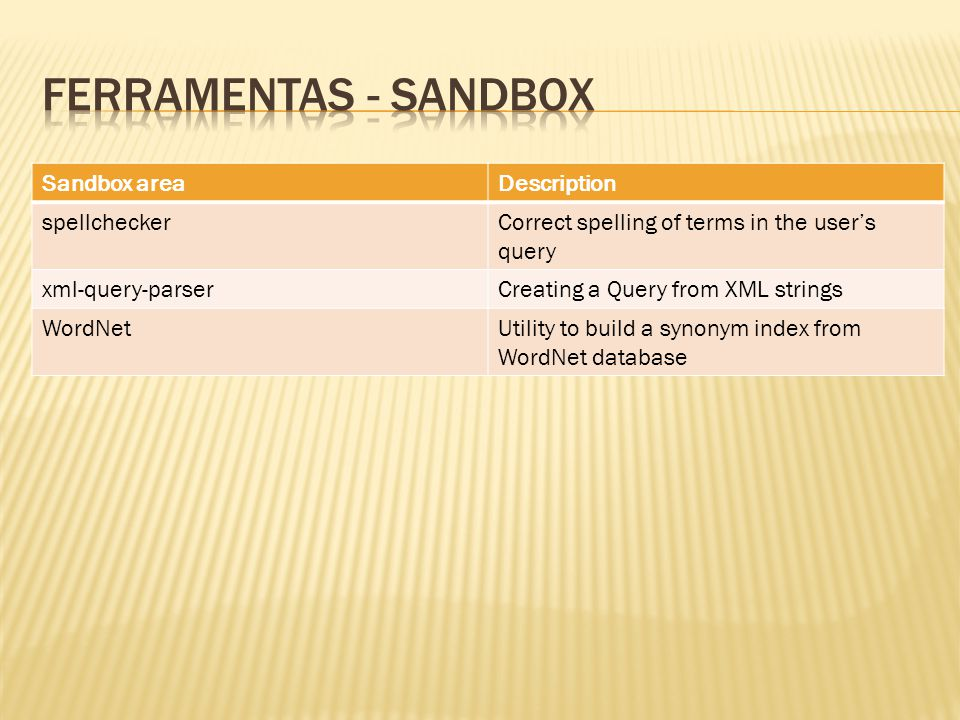 Ferramentas - Sandbox Sandbox area Description spellchecker