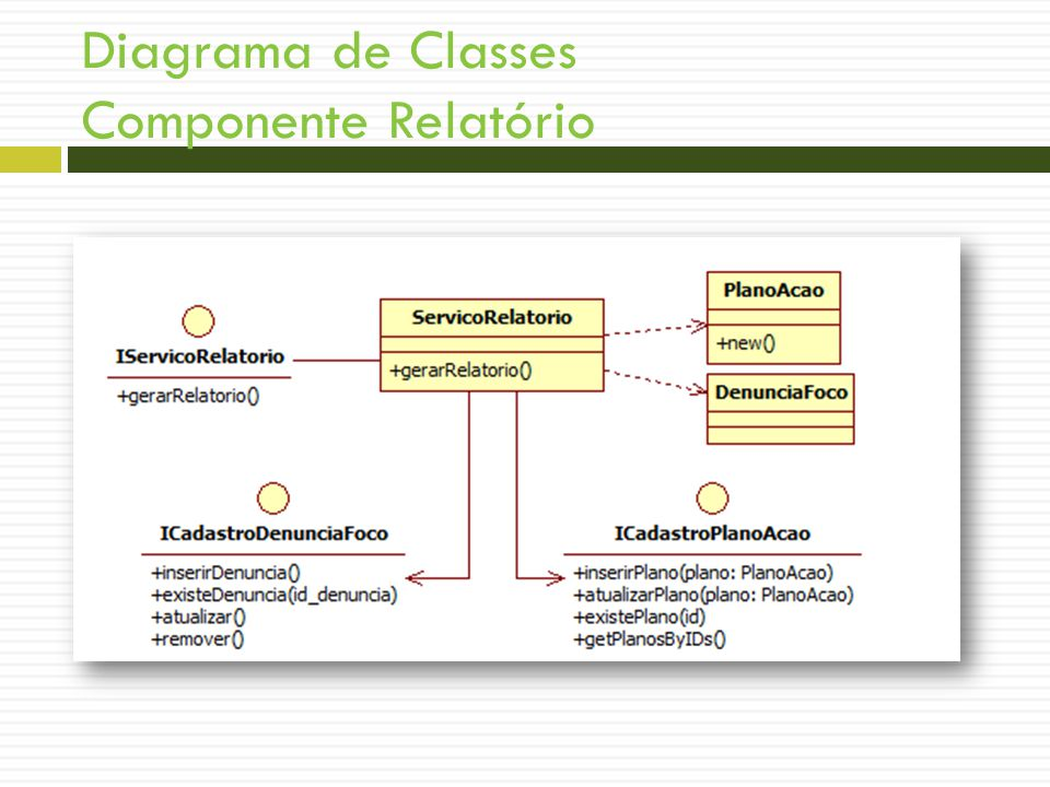 Diagrama de Classes Componente Relatório