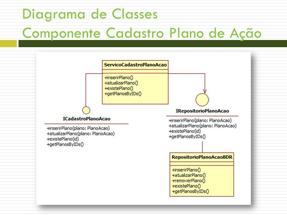 Diagrama de Classes Componente Cadastro Plano de Ação