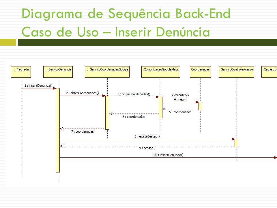 Diagrama de Sequência Back-End Caso de Uso – Inserir Denúncia