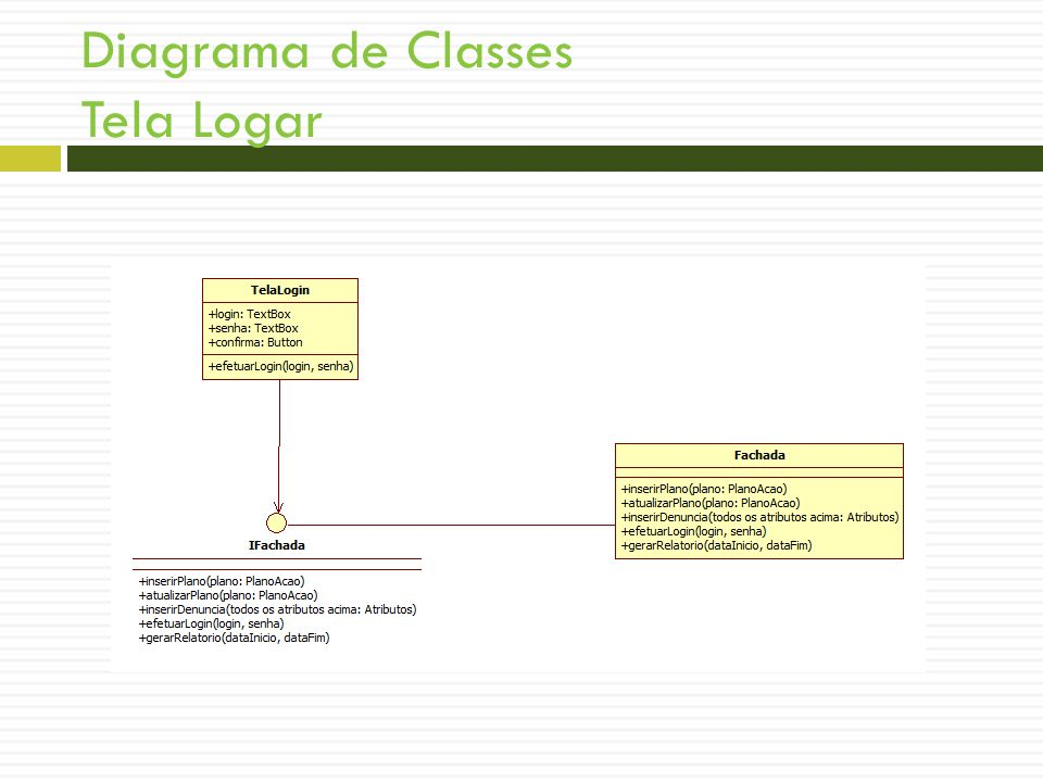 Diagrama de Classes Tela Logar