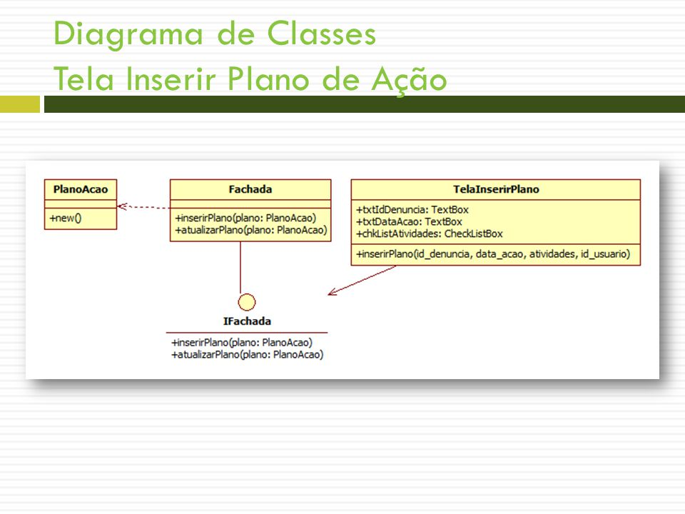 Diagrama de Classes Tela Inserir Plano de Ação