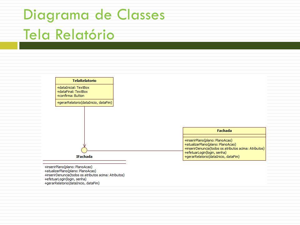 Diagrama de Classes Tela Relatório