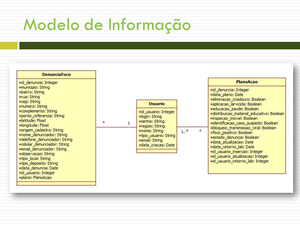 Modelo de Informação