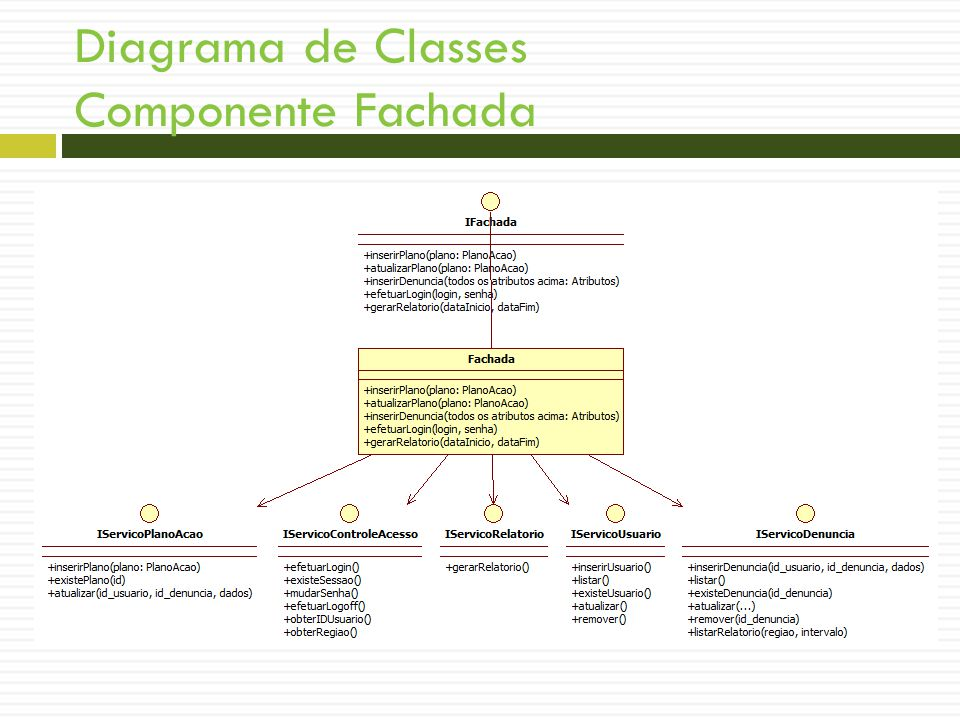 Diagrama de Classes Componente Fachada