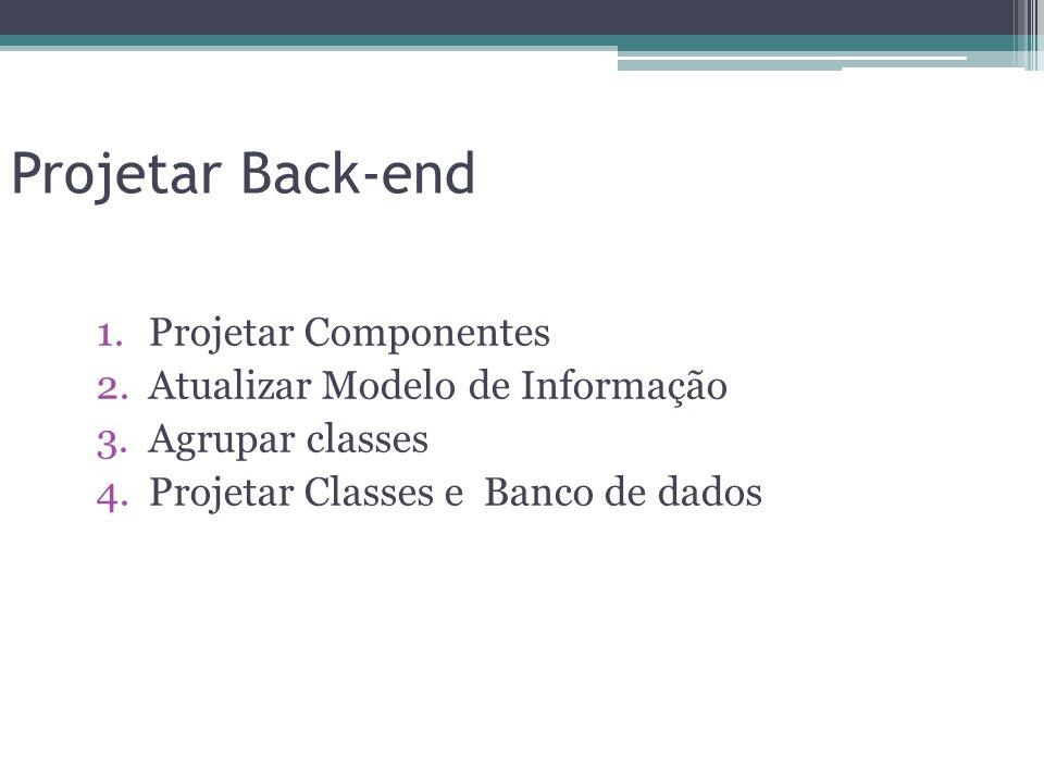 Projetar Back-end Projetar Componentes Atualizar Modelo de Informação
