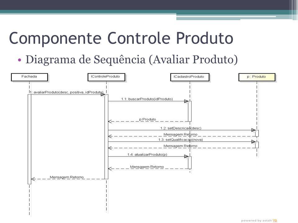 Componente Controle Produto