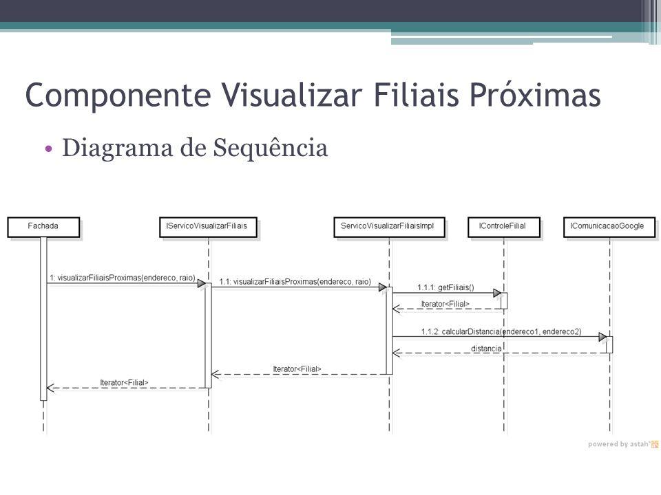 Componente Visualizar Filiais Próximas