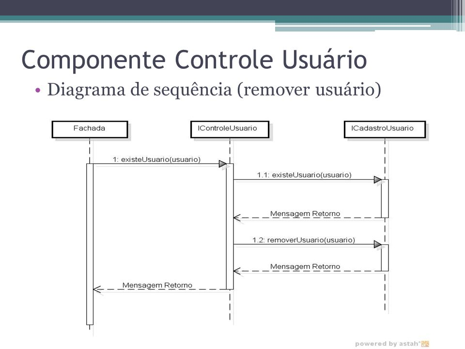 Componente Controle Usuário
