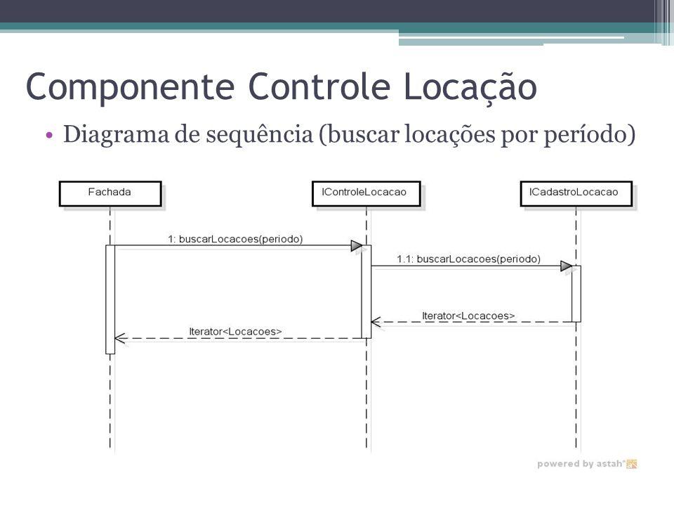 Componente Controle Locação