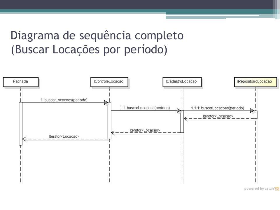 Diagrama de sequência completo (Buscar Locações por período)