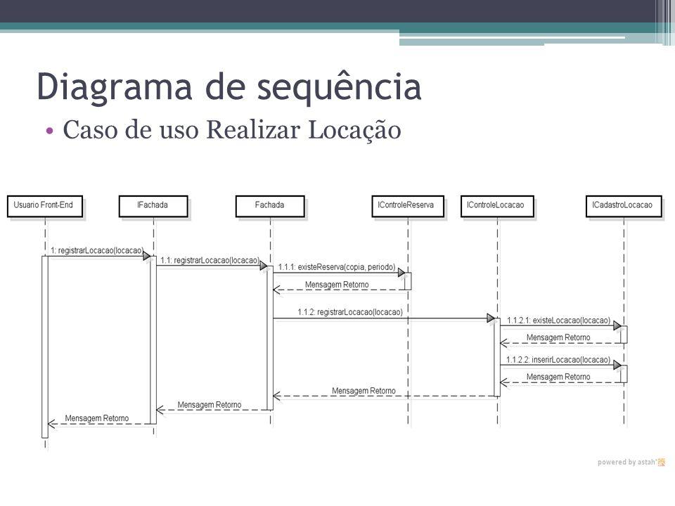 Diagrama de sequência Caso de uso Realizar Locação