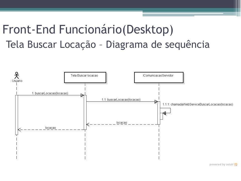 Front-End Funcionário(Desktop) Tela Buscar Locação – Diagrama de sequência