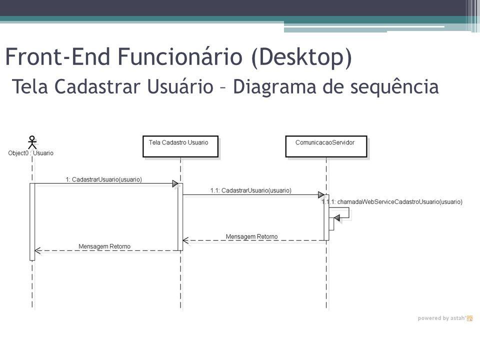 Front-End Funcionário (Desktop) Tela Cadastrar Usuário – Diagrama de sequência