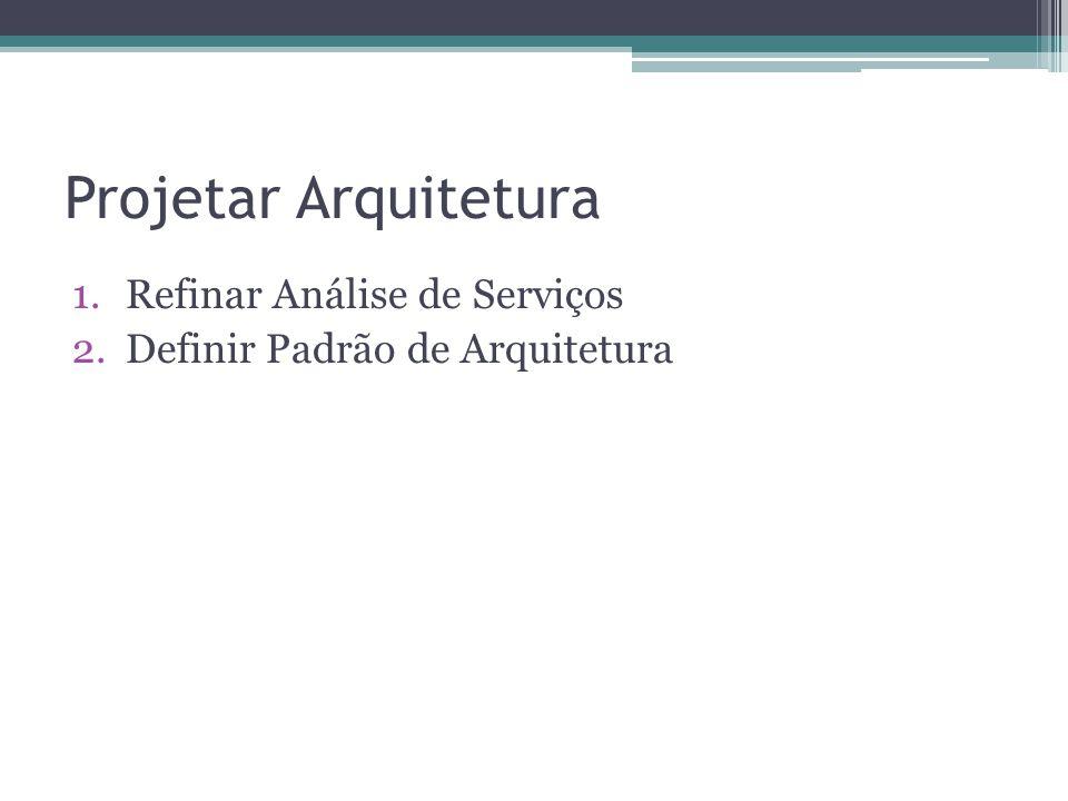 Projetar Arquitetura Refinar Análise de Serviços